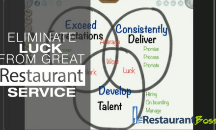 Eliminate Luck From Great Restaurant Service